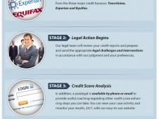 Why Choose Credit Repair Service? Is It Legal?